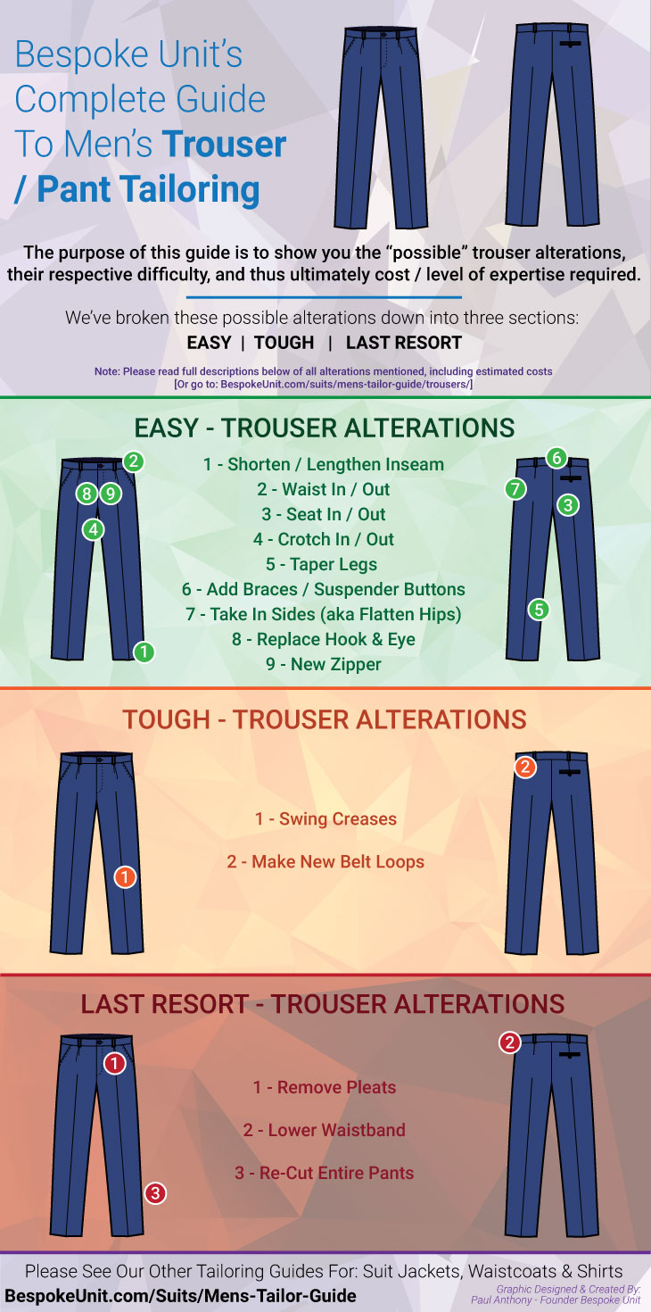 Trouser pant tailoring guide for best fit comfort for Cost to tailor a shirt