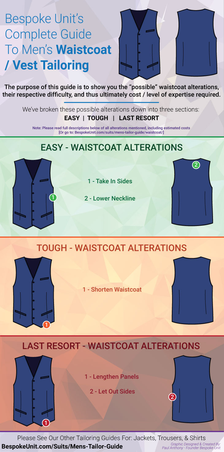 Waistcoat and Vest Tailoring Guide - Bespoke Unit