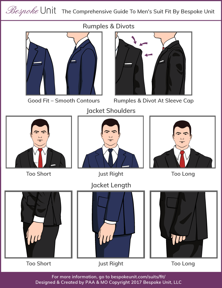 correct jacket fit infographic for shoulders