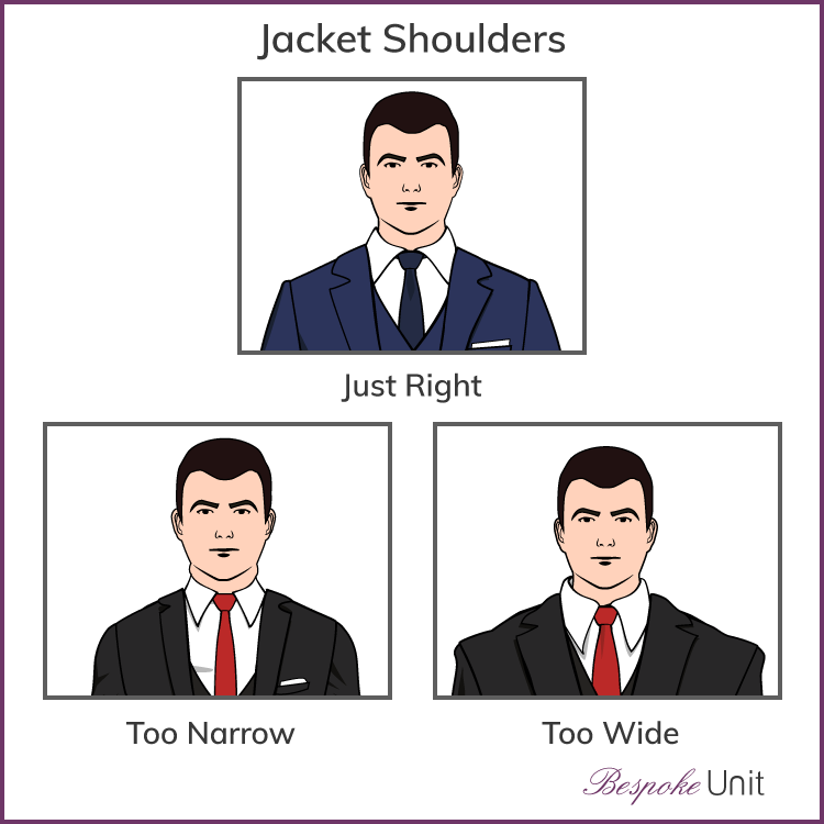 correct suit jacket shoulder fit graphics