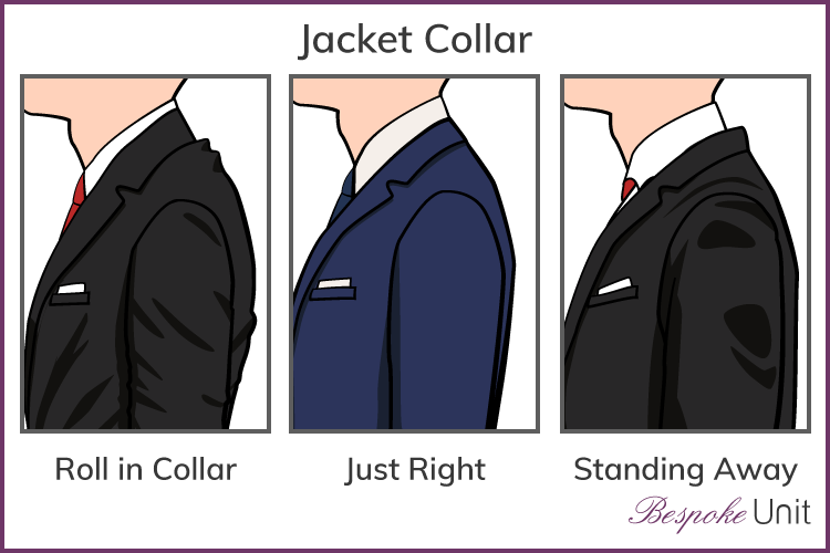 graphic showing suit jacket collar fits