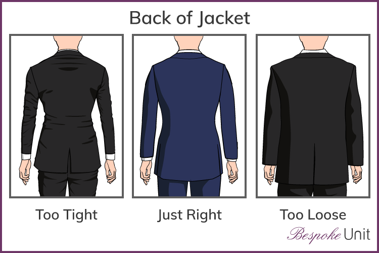 how a suit jacket should fit graphic