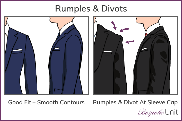 rumples and divots in jacket shoulder