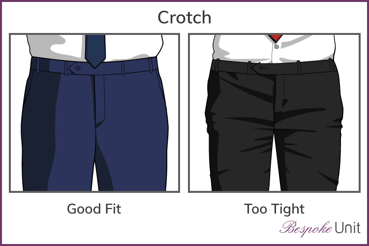 Correct Trouser Crotch Fit Graphic