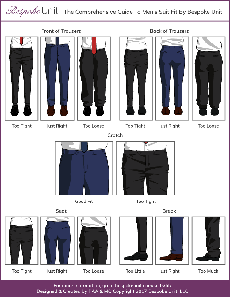 Correct dress pant fit infographic