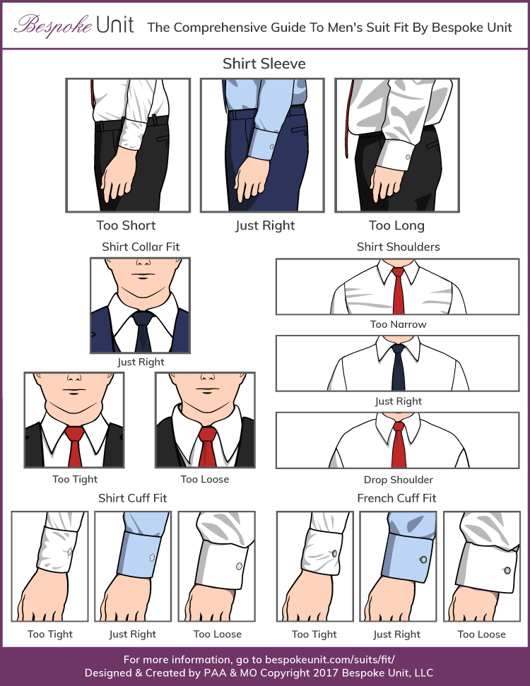 Correct shirt sleeve and collar graphic