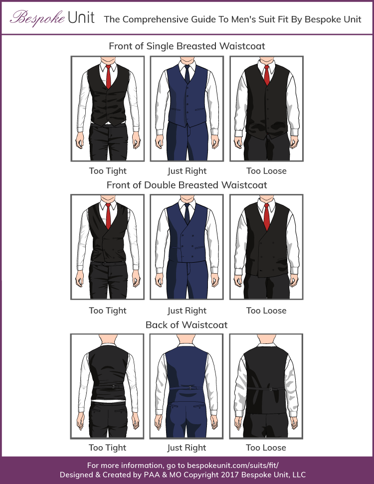 2a1ab2ae3c6 How A Waistcoat Should Fit | Top Guide To Men's Vests