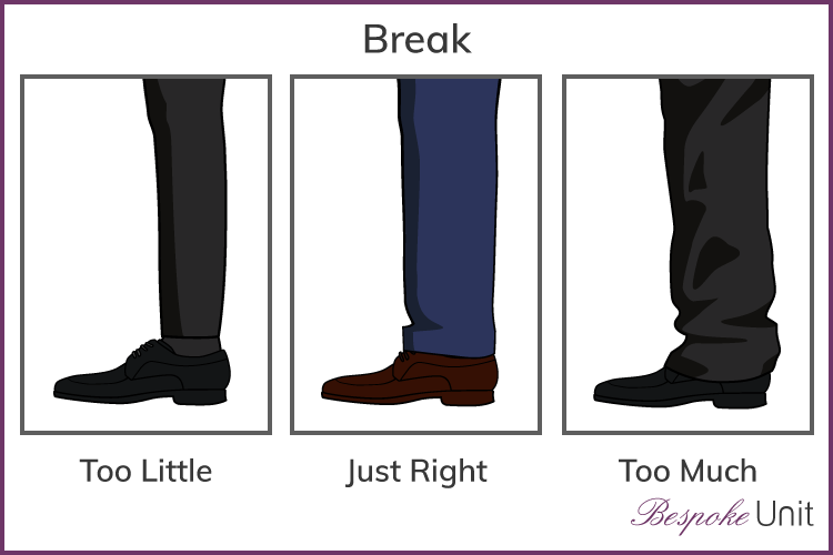 Graphic of 3 Different Trouser Breaks
