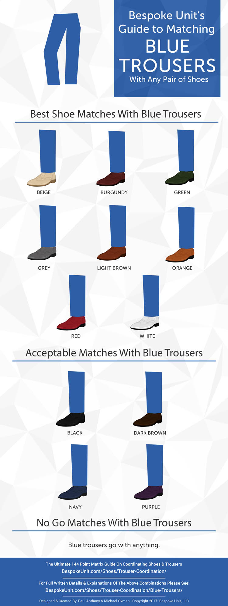 Blue Trouser Coordination Graphic