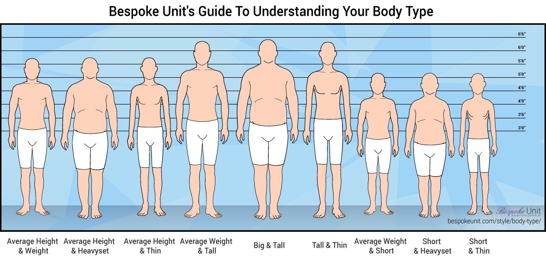 Eleven Different Male Body Types In Lineup