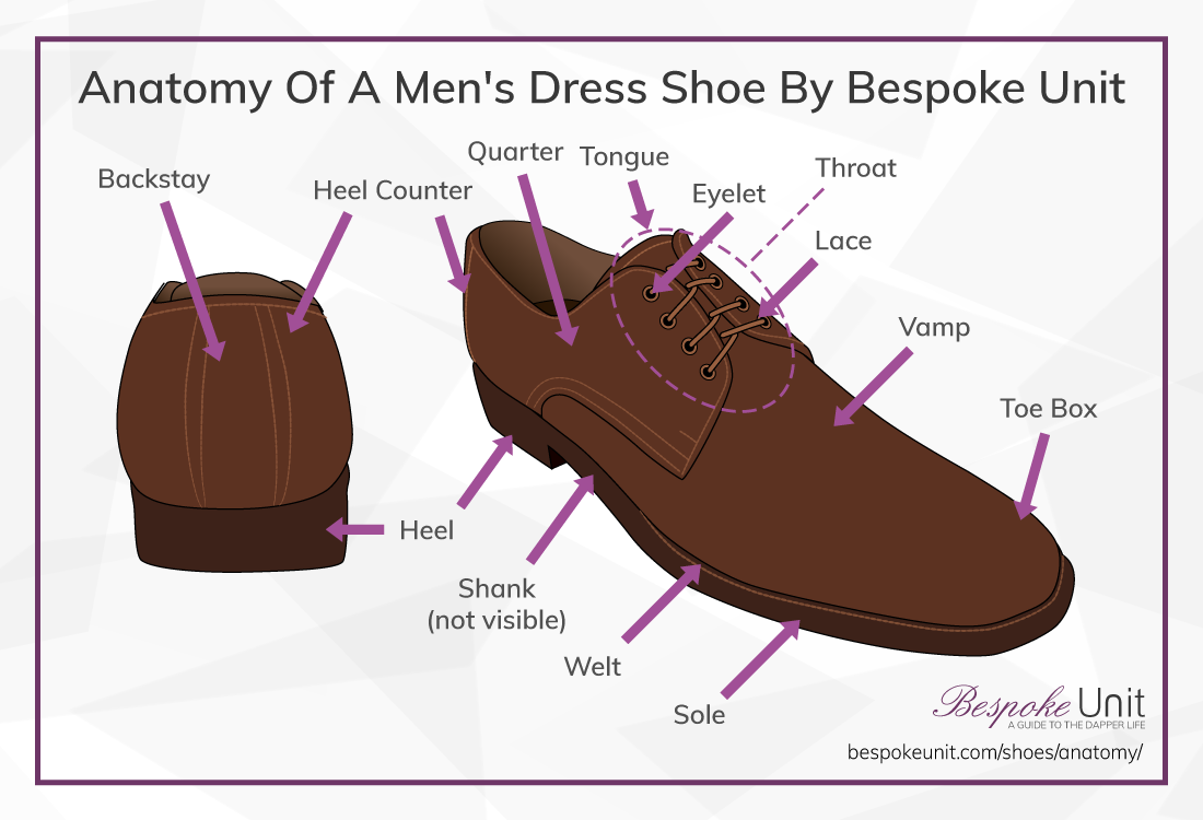 Glossary Of Shoes Parts Gentlemans Guide To Footwear Anatomy