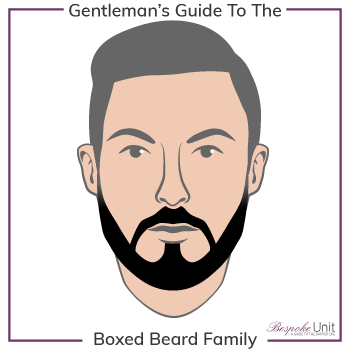Bespoke Unit Boxed Beard Family Title Graphic