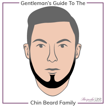 Bespoke Unit Chin Beard Family Title Graphic