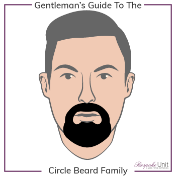 Best Guide To Circle Goatee Beard Styles Growth Maintenance