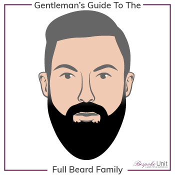 Bespoke Unit Full Beard Family Title Graphic