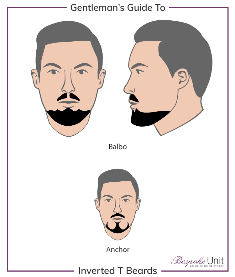 Bespoke Unit Guide to Balbo Beard Style Graphic