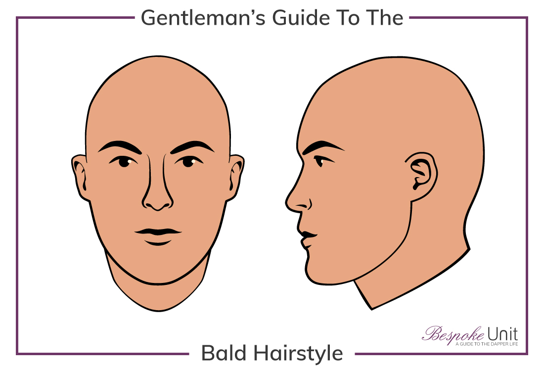 Early Male Pattern Baldness Signs Interesting Decorating Design