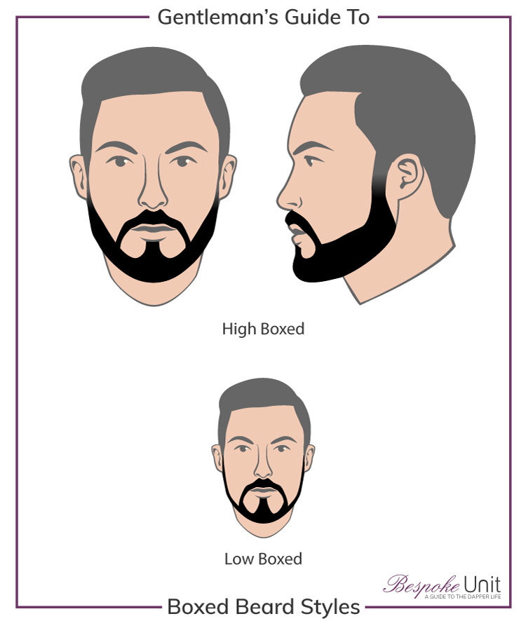 Bespoke Unit Guide to Boxed Beard Style Graphic