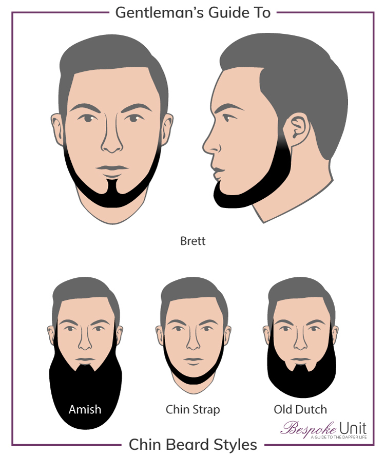 Bespoke Unit Guide to Chin Beard Style Graphic
