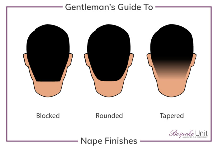 Bespoke Unit Graphic Guide To Men's Taper Blocked Rounded Nape