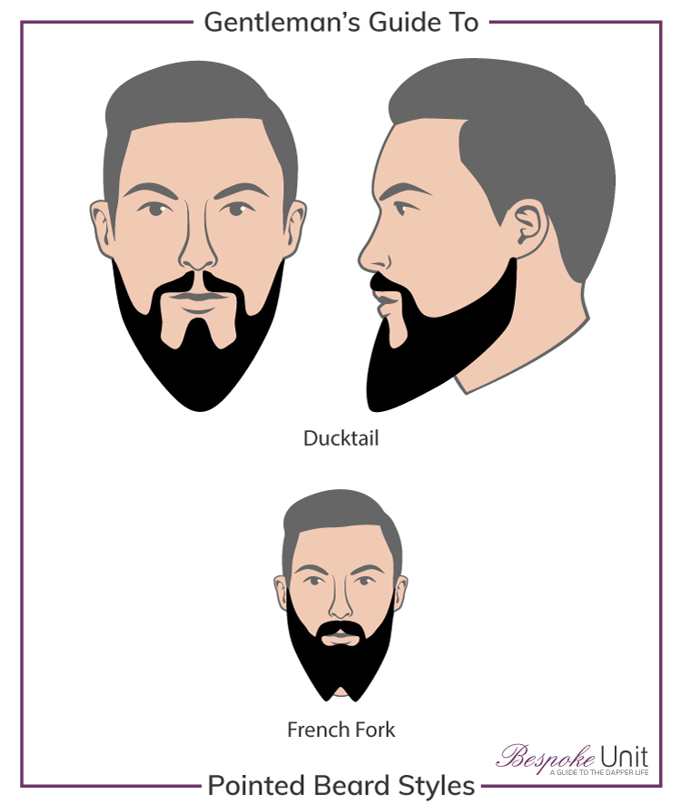 Bespoke Unit Guide to Pointed Beard Style Graphic