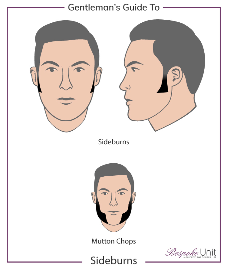 Bespoke Unit Guide to Sideburns Styles Graphic
