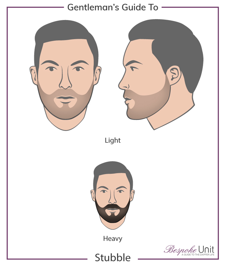 Bespoke Unit Guide to Stubble Styles Graphic