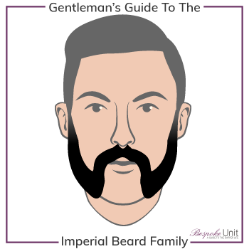 Imperial Beard Friendly Mutton Chops Family Title Graphic