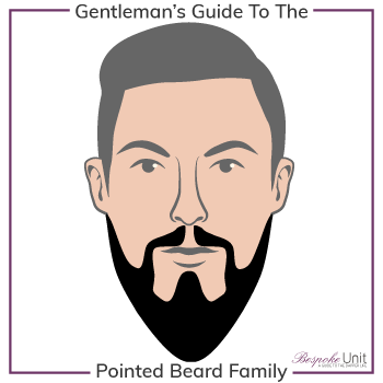 Bespoke Unit Pointed Beard Family Title Graphic