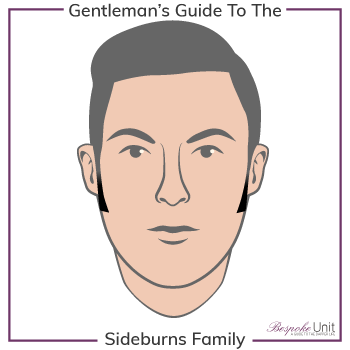 Best Sideburns Length