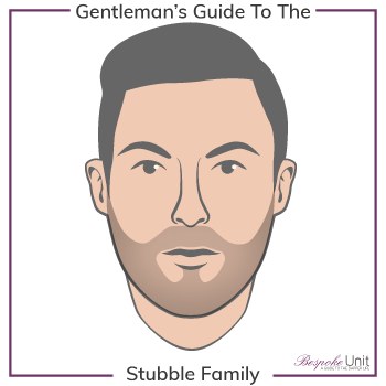 Bespoke Unit Stubble Beard Family Title Graphic