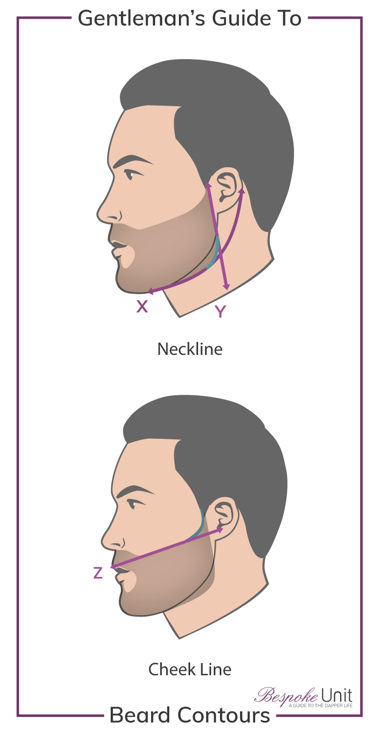 Best Visual Guide Beard Cheek Line Neckline Shaving Contours