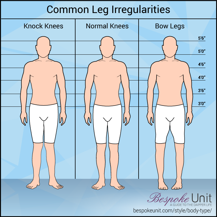 Common Leg Irregularities