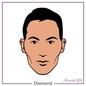 Bespoke Unit's graphic of a man's diamond face shape