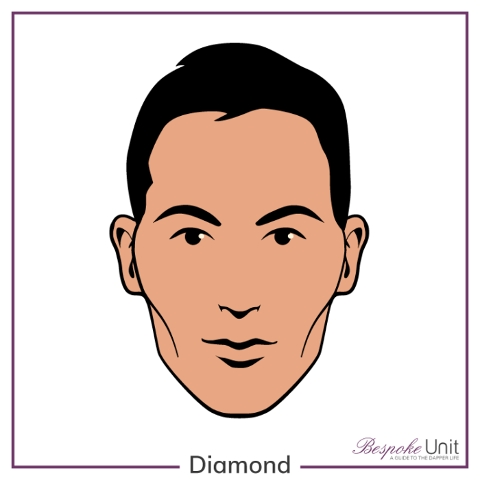 Graphic of a man's diamond face shape