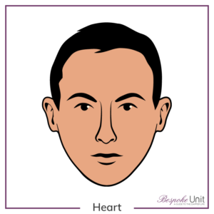 Bespoke Unit's graphic of a man's heart face shape