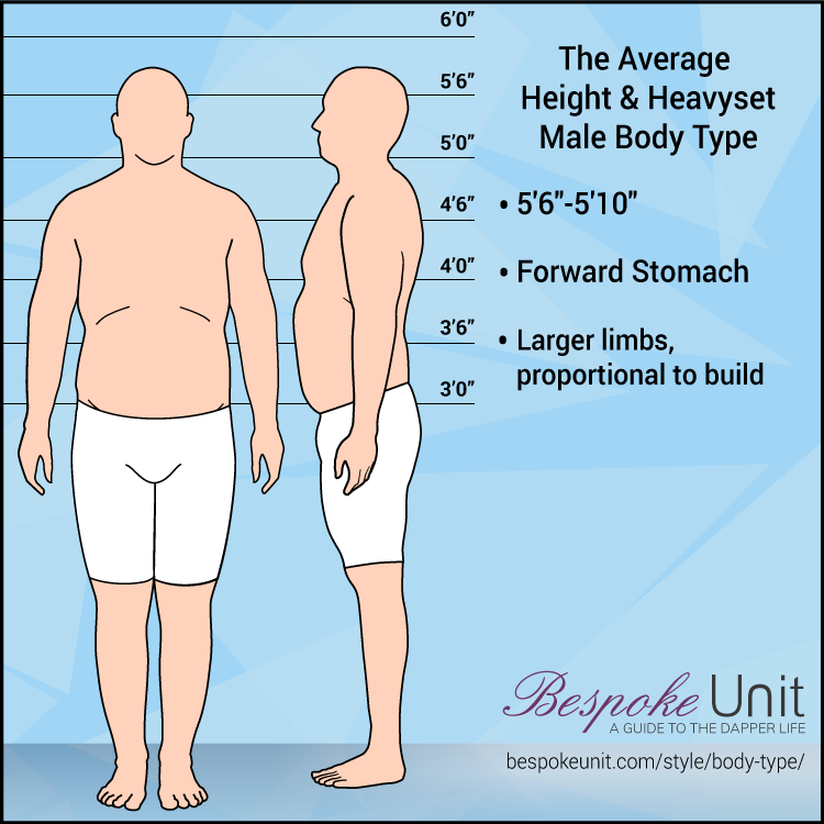 Heavyset Male Body Type Graphic