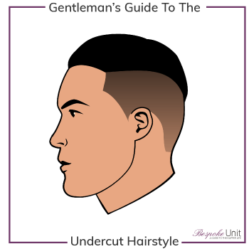 What Is An Undercut Hairstyle Graphic