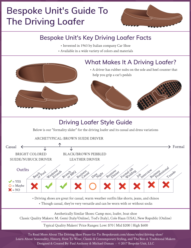What Is A Driving Loafer