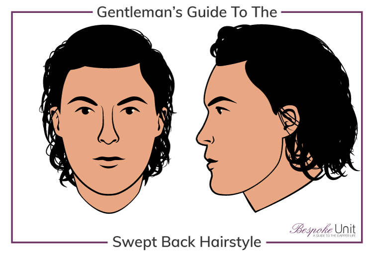 Men\'s Natural Swept Back Long Hairstyle: Guide To Face ...