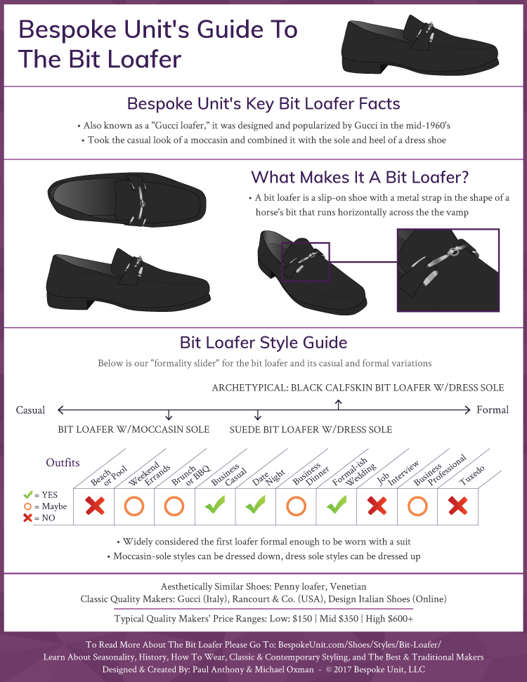 f7b8f6a11f2 Men s Bit Loafers Guide  Best Bit Loafers