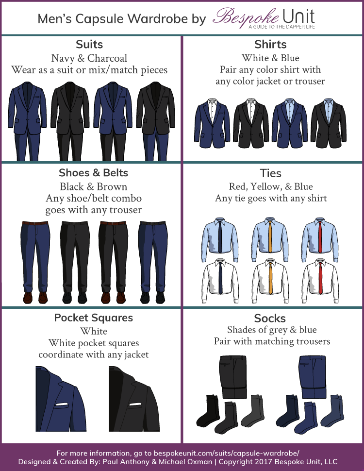 Capsule Wardrobe For Men