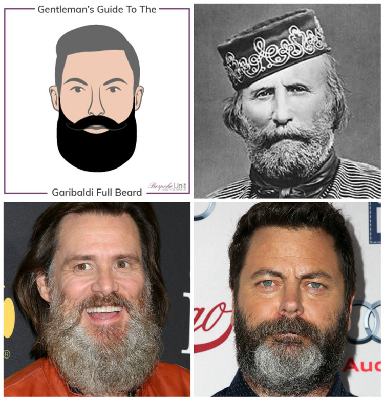Celebrity Garibaldi Beards Giuseppe Jim Carrey Nick Offerman