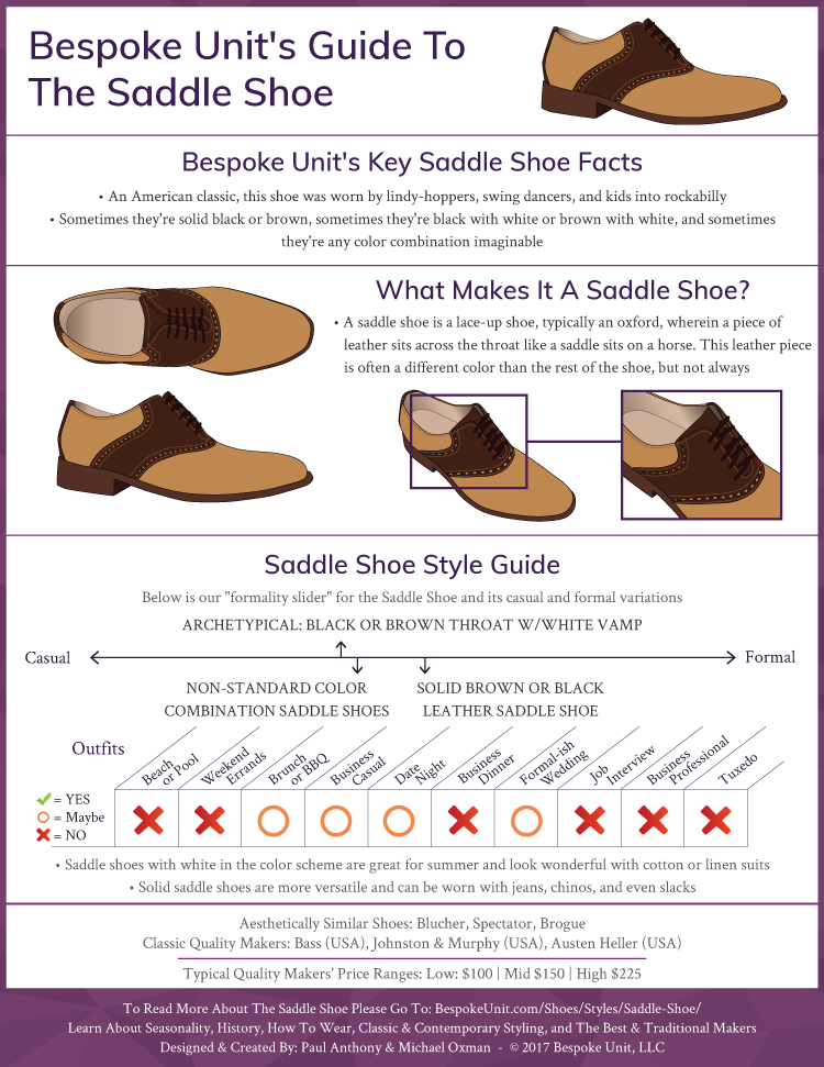 Saddle Shoe Infographic