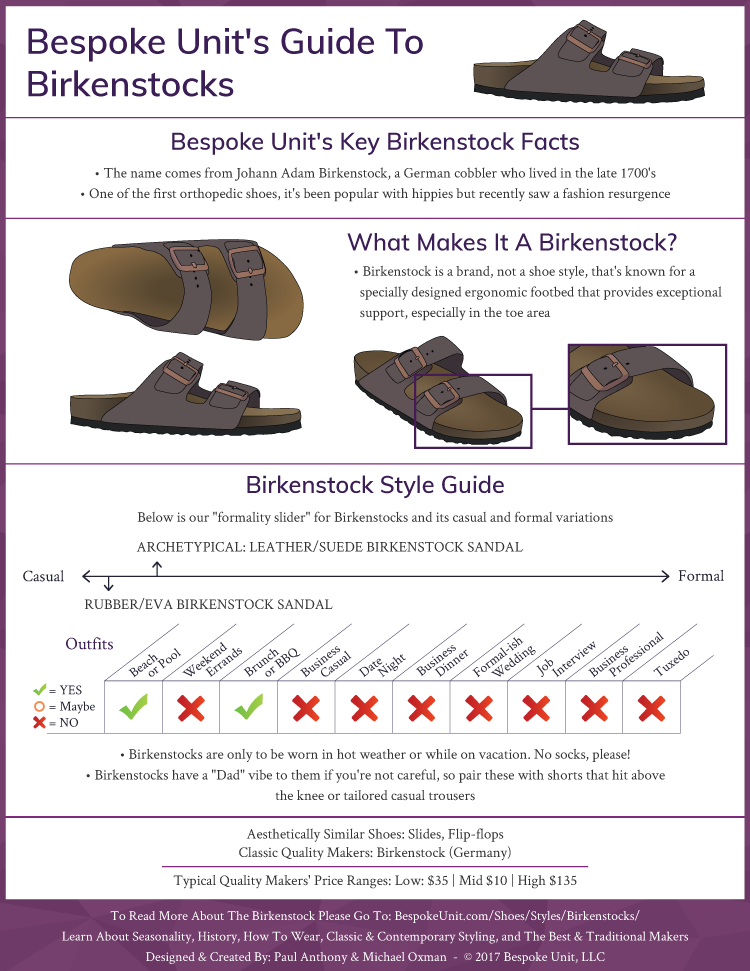 How To Wear Mens Birkenstocks Best Birkenstock Sandals For Men