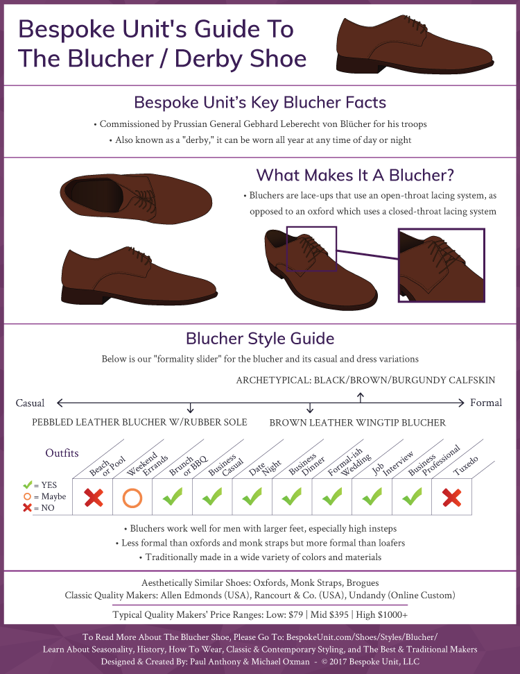 What Is A Blucher
