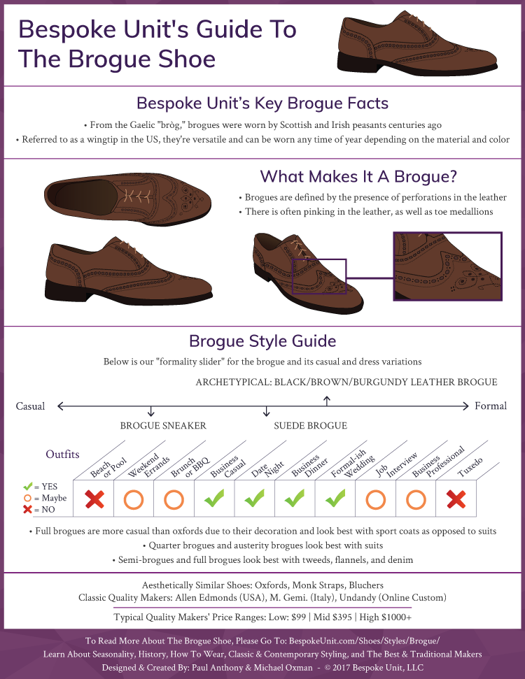 What Is A Brogue