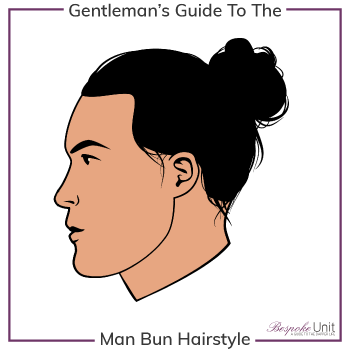 What Is A Man Bun Top Knot Hairstyle Graphic