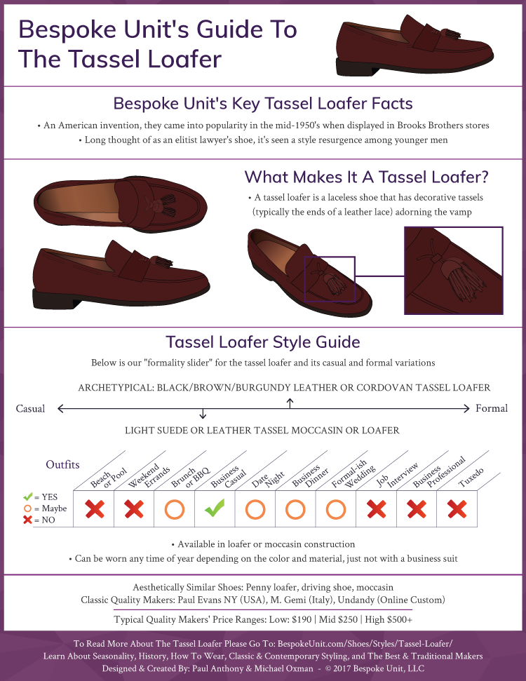 What Is A Tassel Loafer