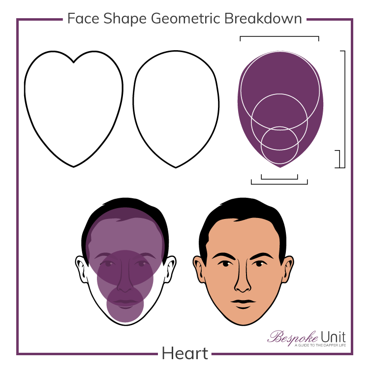 What's A Heart Face Shape Geometric Breakdown